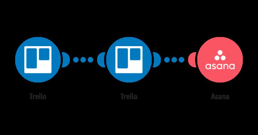 Create Asana tasks from new Trello cards