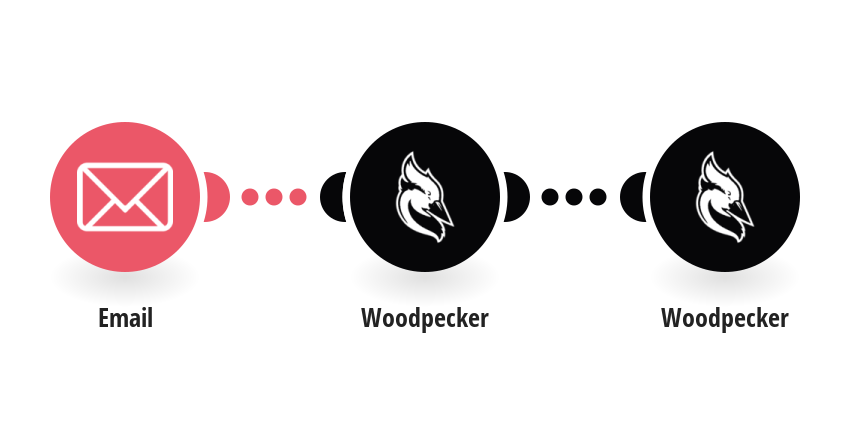 Create a Woodpecker prospect from an Email sender and add it to a campaign