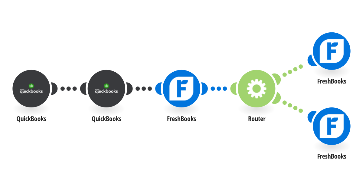 Create or update QuickBooks clients in FreshBooks