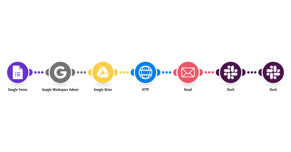 Create new users in Google Workspace from new Google Form responses and notify all included parties via Email and Slack.