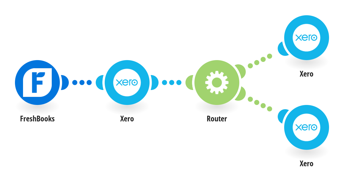 Create or update FreshBooks contacts in Xero