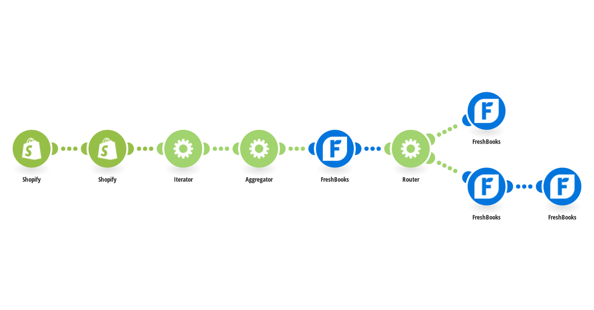 Create new invoices in FreshBooks from Shopify orders