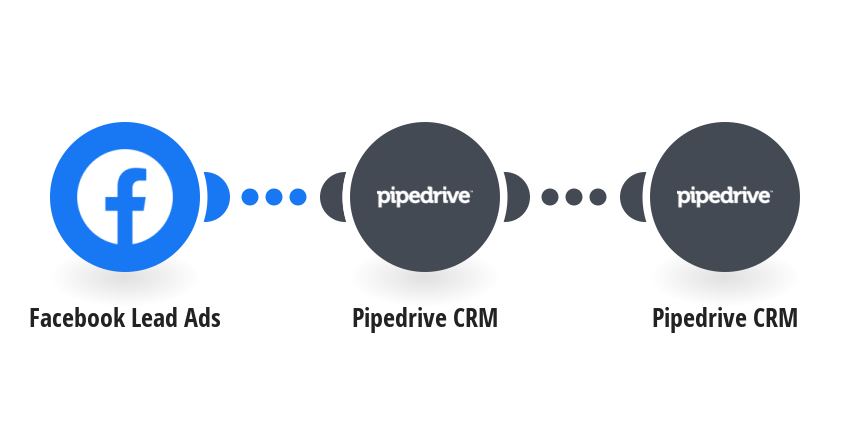 Create a Pipedrive CRM person and a deal from a Facebook Lead Ads form submission