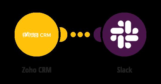 Vytvoření zprávy na Slack o novém úkolu v Zoho CRM
