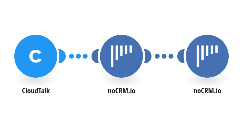Log a CloudTalk call to noCRM.io as an activity
