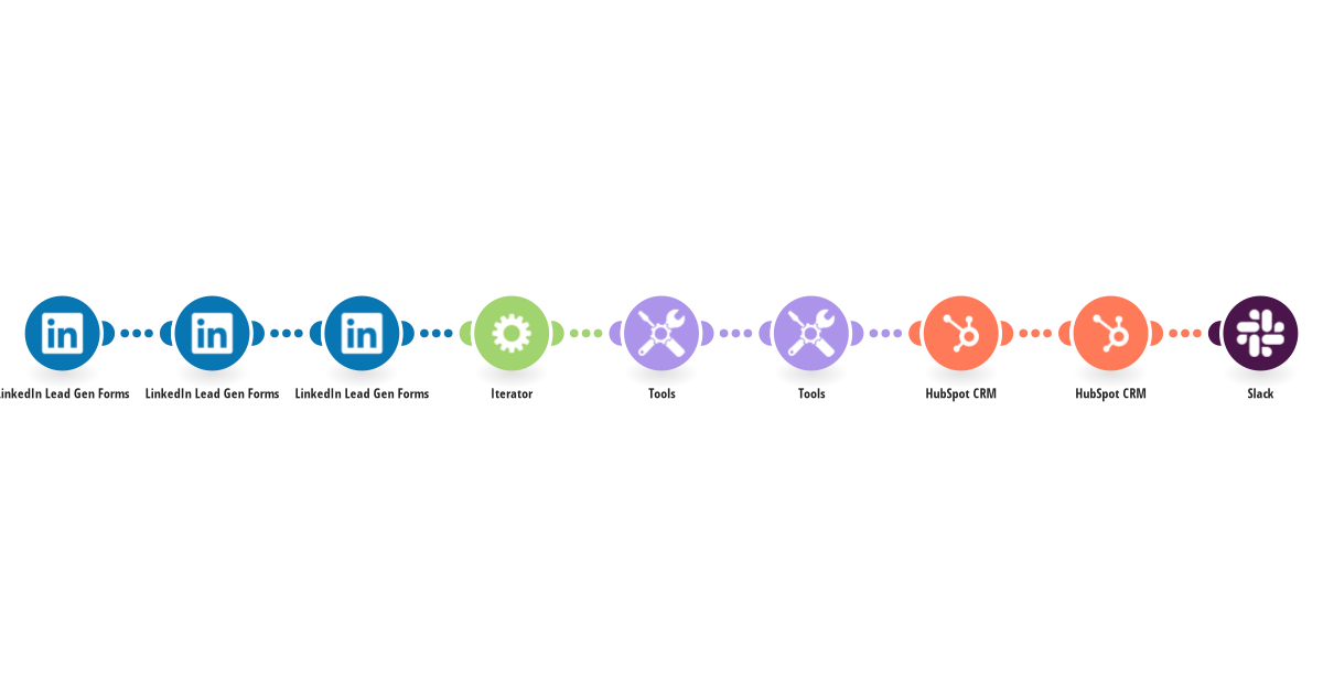 Create a new deal in HubSpot CRM from a LinkedIn Lead Generation Ads form submission and notify to Slack