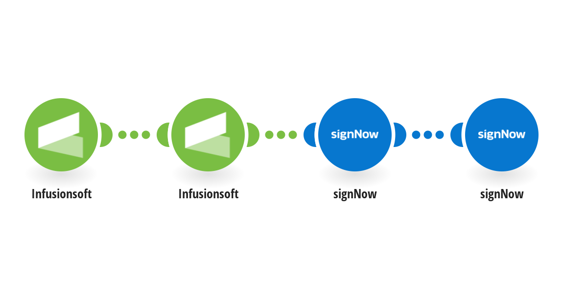Send signNow free-form documents to new Infusionsoft (Keap) contacts for signing