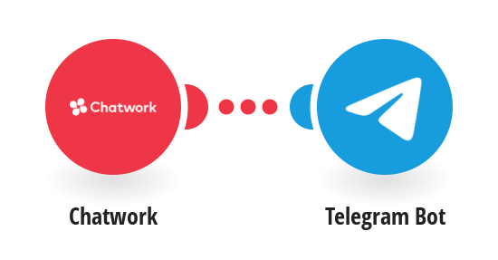Create new Telegram messages for new messages in Chatwork