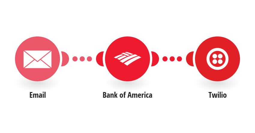 Send Twilio SMS messages whenever the available balance on your Bank of America account drops below a certain threshold