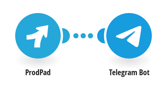 Create Telegram messages for new ideas in Prodpad