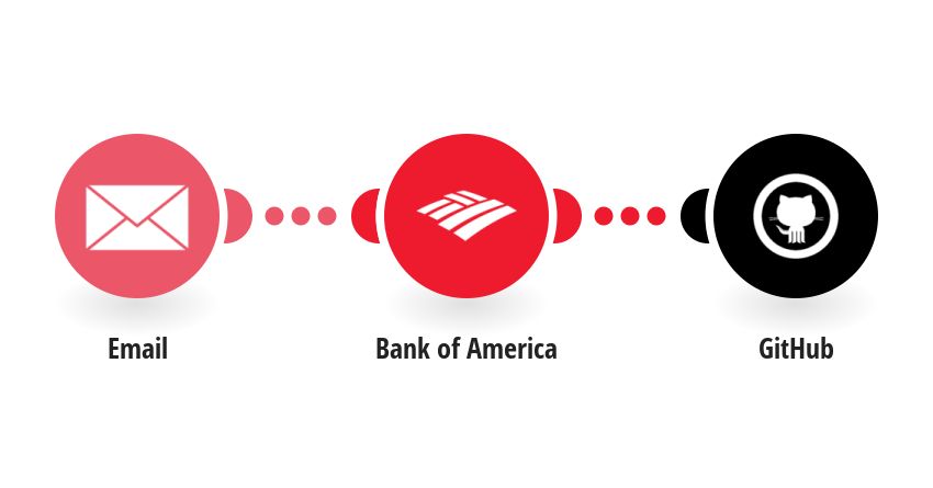 Create GitHub issues whenever the available balance on your Bank of America account drops below a certain threshold