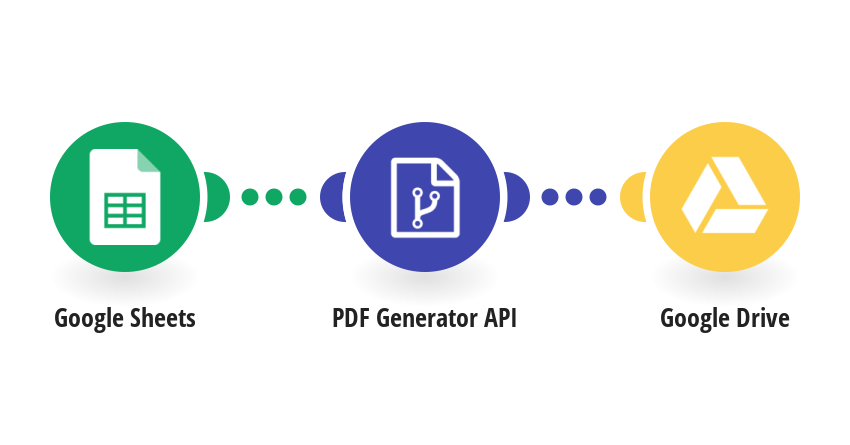 Generate PDFs via PDF Generation API from new rows in Google Sheets and save the PDFs to Google Drive