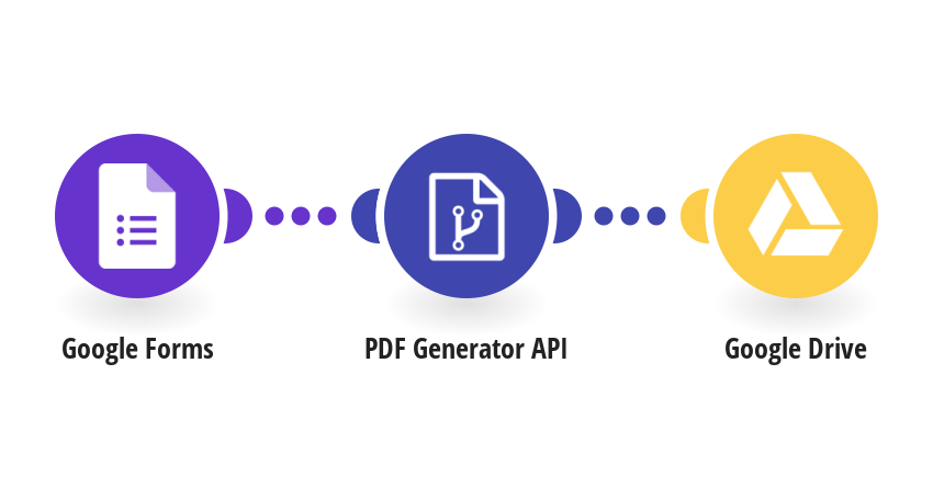 Generate a PDF via PDF Generator API from a Google Form response and save it to Google Drive