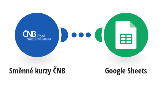 Get daily currency exchange rates from ČNB to Google sheets