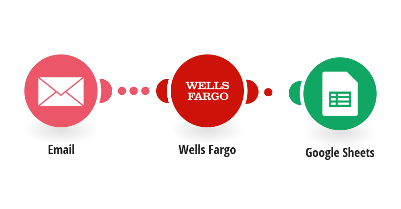 Add data from Wells Fargo Account Update emails to a Google Sheets spreadsheet as new rows