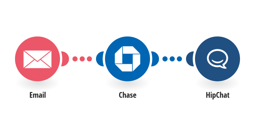 Get your Chase account balance via HipChat