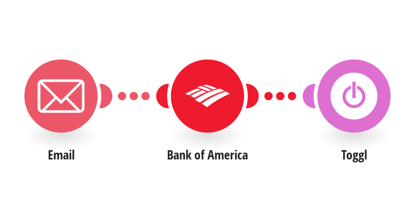 Create Toggl project whenever your available balance on your Bank of America account drops below a certain threshold