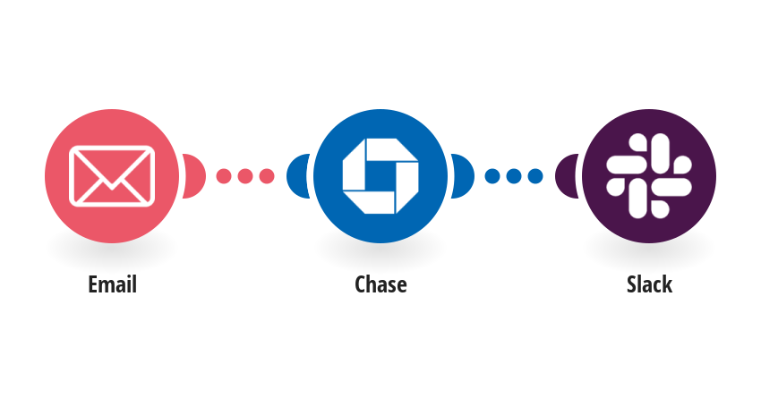 Post your Chase account balance to Slack