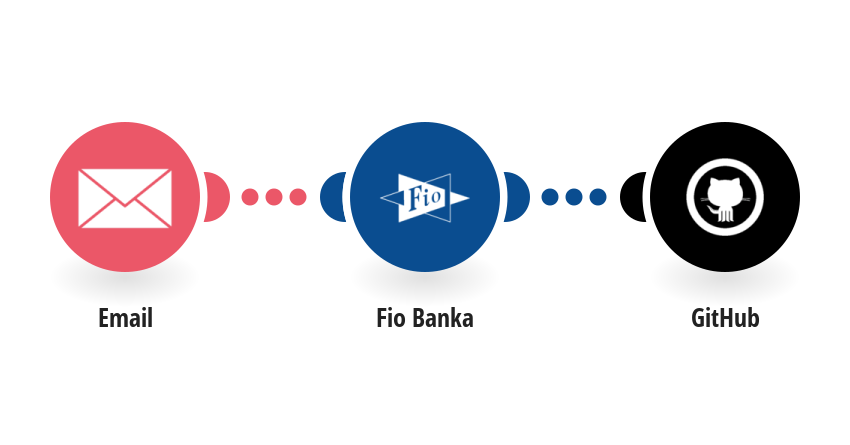 Create a Github issue whenever your Fio banka account balance drops below a certain threshold