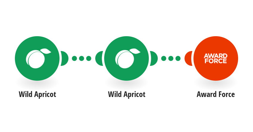 Create new users in Award Force from new contacts in Wild Apricot