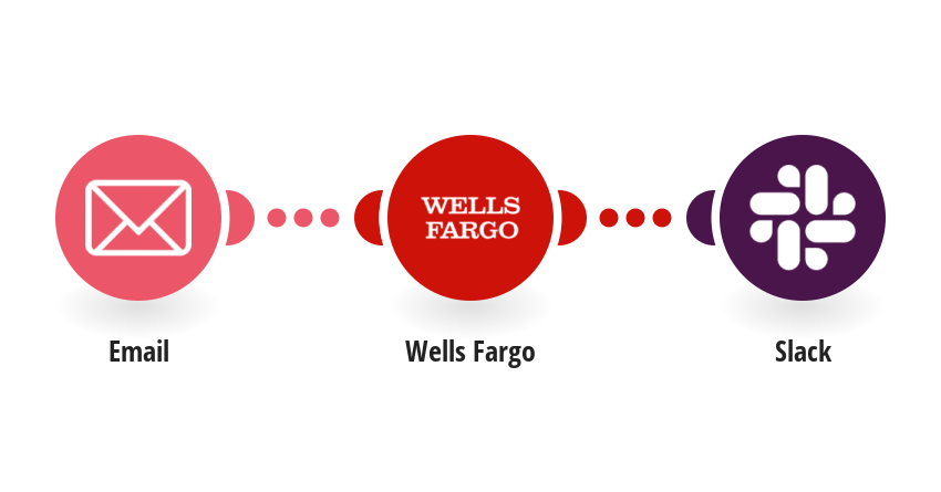 Post Slack message for new direct deposits to your Wells Fargo account