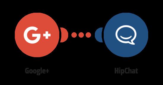 Zaslání zprávy na HipChat o nové aktivitě u vybraného uživatele na Google +