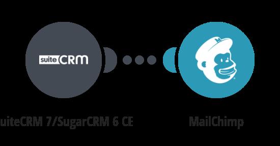 Přihlášení nového kontaktu ze SuiteCRM 7 do MailChimpu jako odběratele