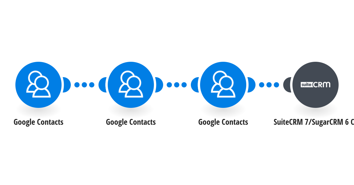 Add new Google Contacts to SuiteCRM 7