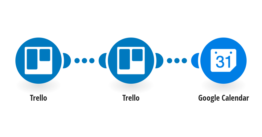 Create Google Calendar events from new Trello cards