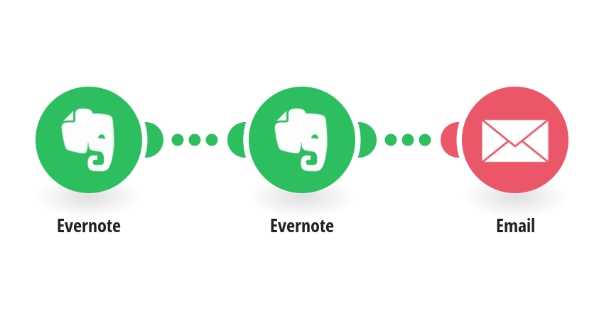 Get Evernote note attachments via email