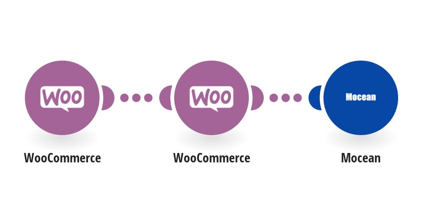 Send a Mocean SMS from a new order in WooCommerce