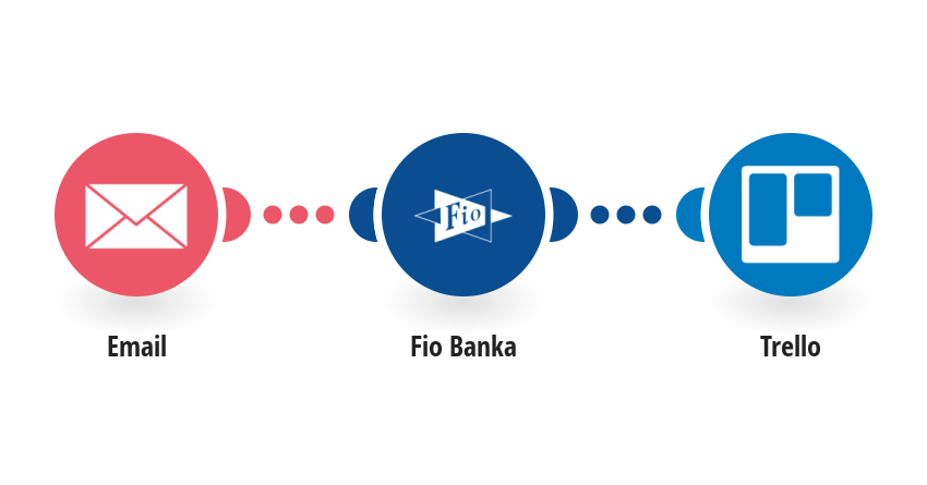 Create Trello cards when a new amount is credited to your Fio banka account