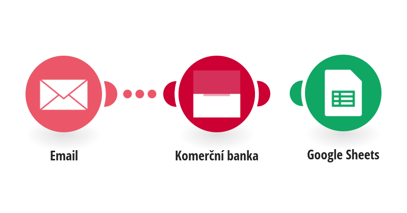 Add data from account balance emails received from Komerční banka to a Google Sheets spreadsheet as new rows