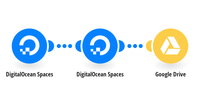 Upload new DigitalOcean Spaces files to Google Drive