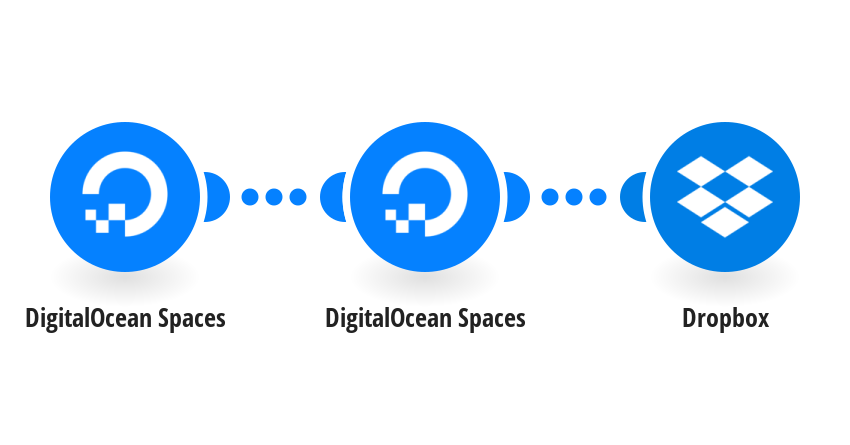 Upload new DigitalOcean Spaces files to Dropbox
