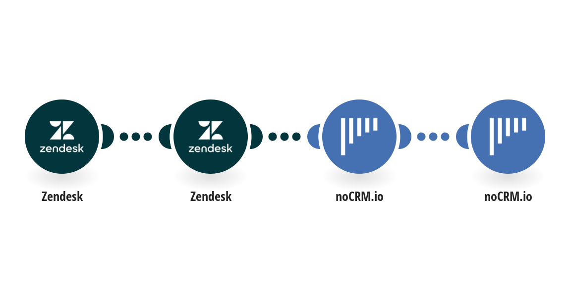 Log Zendesk tickets to noCRM.io as activity