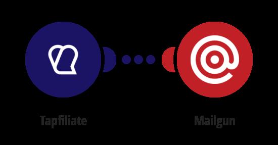 Add Mailgun mailing list members for new affiliates in Tapfiliate