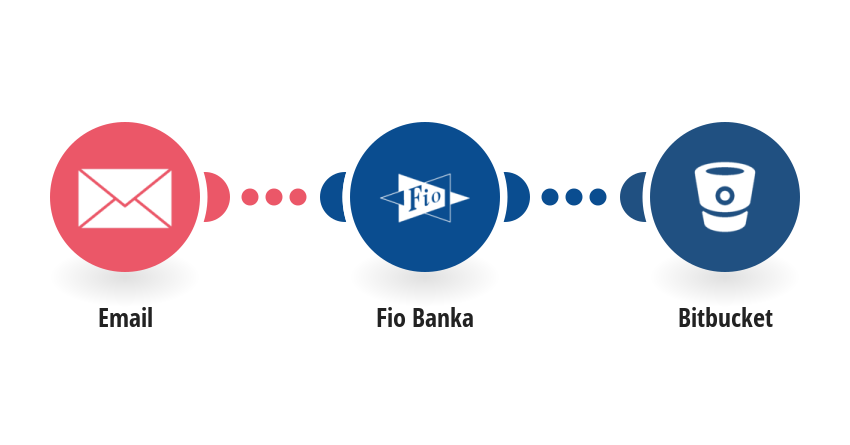 Create Bitbucket issues whenever your Fio banka account balance drops below a certain threshold