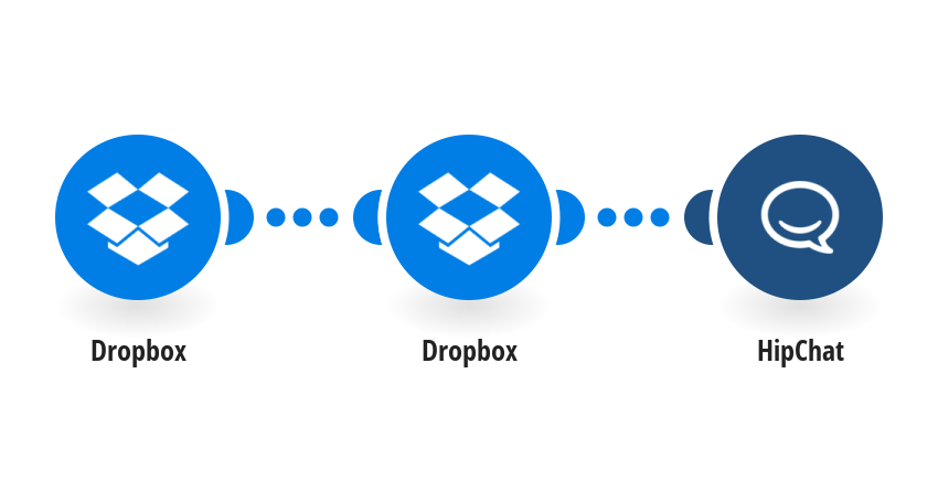 Get HipChat messages for new Dropbox files, including links to the files