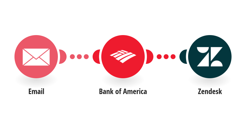 Create Zendesk tickets with information about your Bank of America account balance