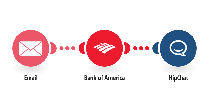 Get HipChat messages with information about your Bank of America account balance