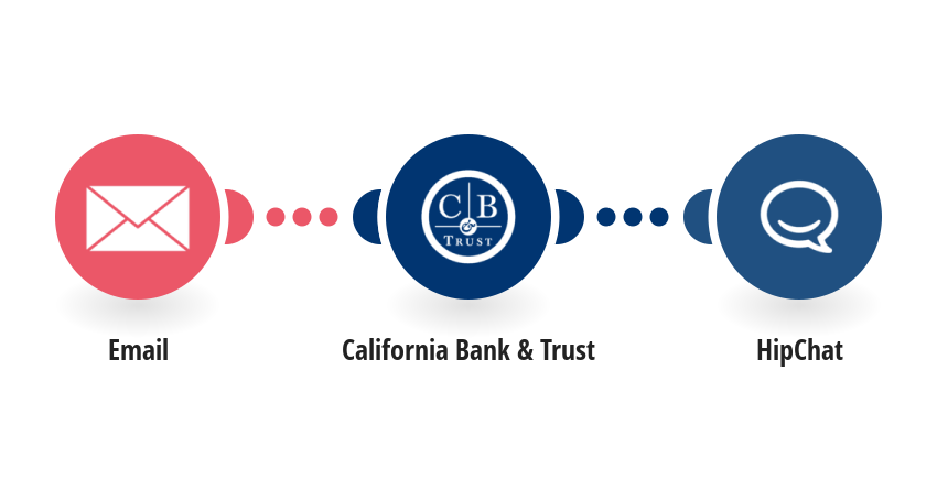 Get HipChat messages with information about your California Bank & Trust account balance