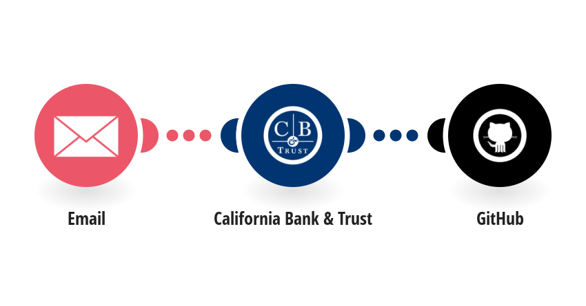 Create GitHub issues whenever your California Bank & Trust account balance drops below a certain threshold