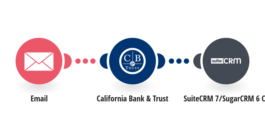 Create SuiteCRM 7 notes with information about your California Bank & Trust account balance