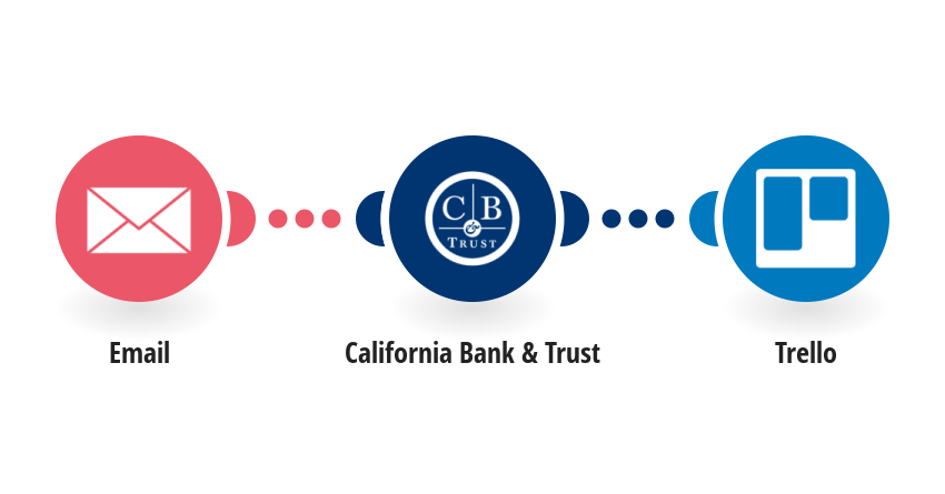 Create Trello cards from new Account Balance Over Threshold emails received from California Bank & Trust