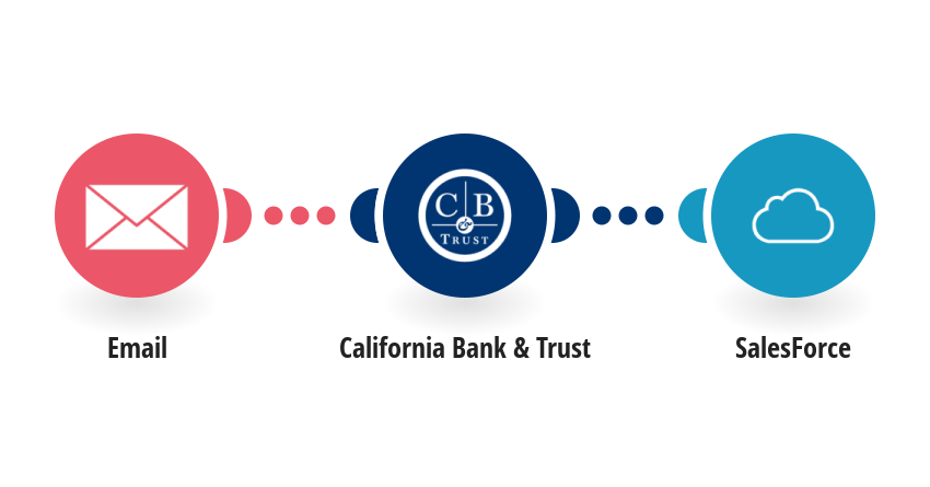 Create new SalesForce notes whenever your California Bank & Trust account balance drops below a certain threshold