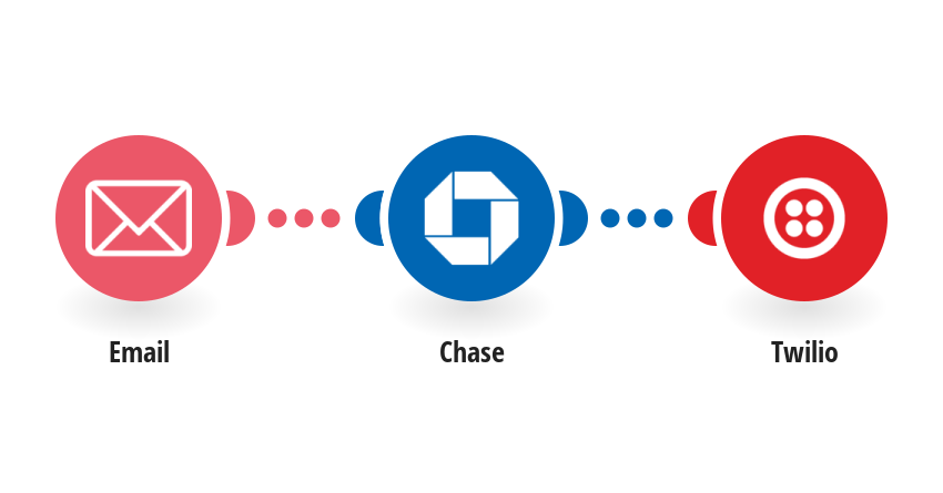 Send Twilio SMS messages with information about your Chase account balance