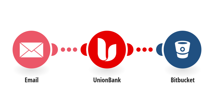 Create Bitbucket issues whenever your UnionBank account balance drops below a certain threshold