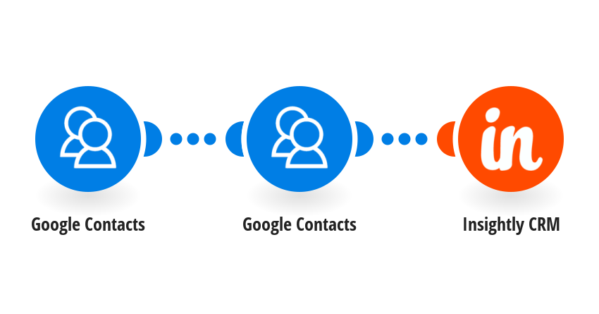 Add new Google Contacts to Insightly CRM