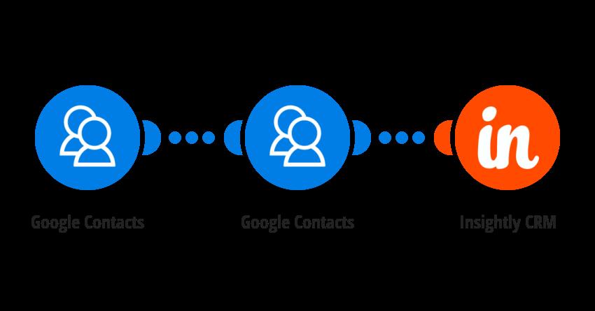 Vytvoření kontaktu v Insightly CRM z nového Google kontaktu